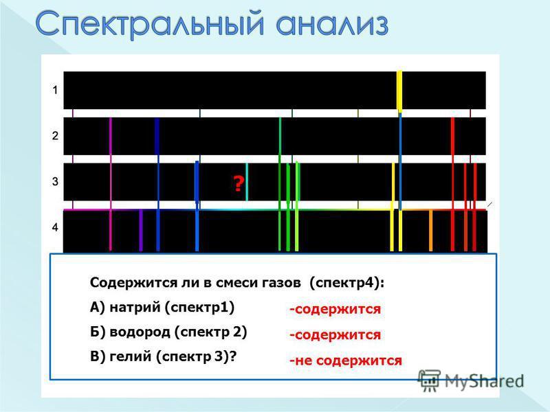 ? Содержится ли в смеси газов (спектр 4): А) натрий (спектр 1) Б) водород (спектр 2) В) гелий (спектр 3)? -содержится -не содержится