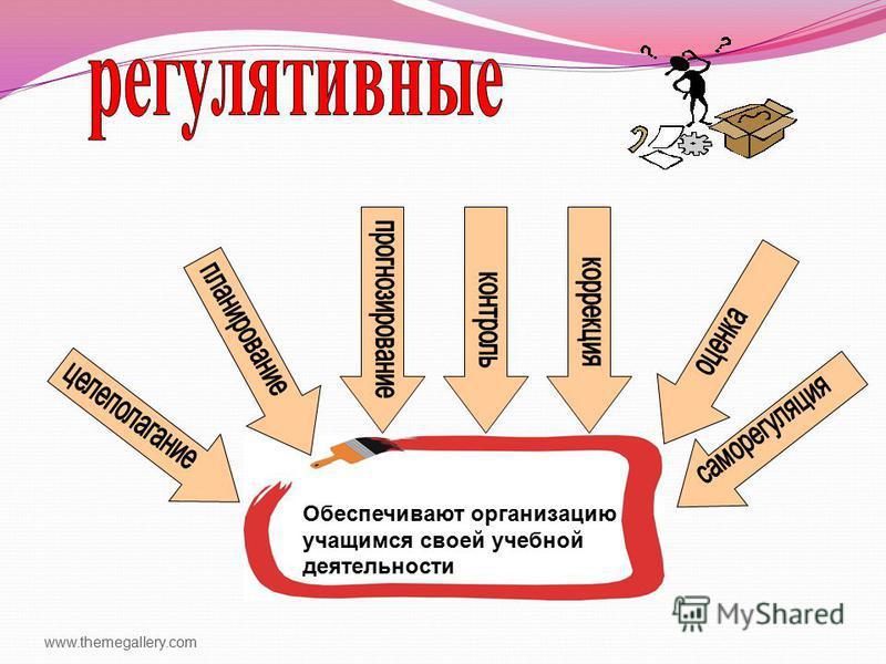 www.themegallery.com Обеспечивают организацию учащимся своей учебной деятельности