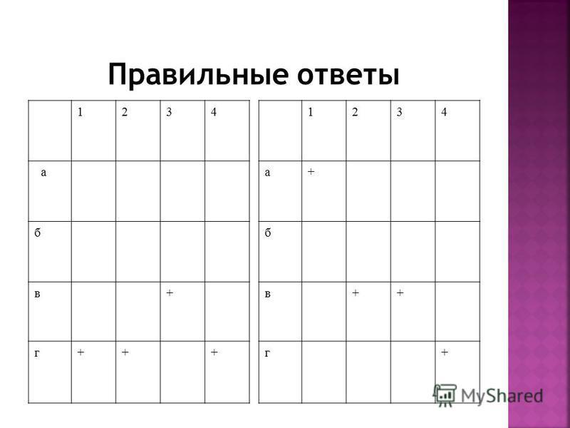 1234 а б в+ г+++ 1234 а+ б в++ г+