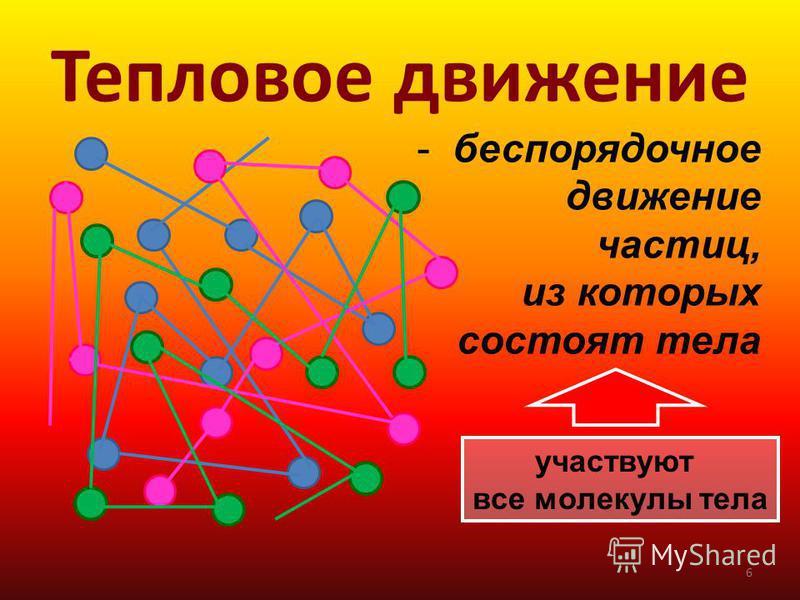 Тепловое движение - беспорядочное движение частиц, из которых состоят тела участвуют все молекулы тела 6