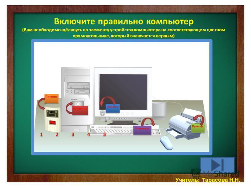 Учитель: Тарасова Н.Н. Питание Процессор Монитор Принтер 1 1 2 2 3 3 4 4 Включите правильно компьютер (Вам необходимо щёлкнуть по элементу устройства компьютера на соответствующем цветном прямоугольнике, который включается первым) 5 5 Клавиатура