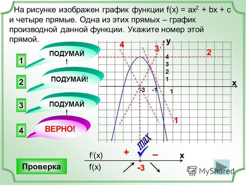 На рисунке изображен график функции f(x) = ax 2 + bx + c и четыре прямые. Одна из этих прямых – график производной данной функции. Укажите номер этой прямой. Проверка 1 -3 -1 43214321 4 1 3 2 ПОДУМАЙ! ВЕРНО! ПОДУМАЙ ! 2 1 3 4 х у f(x) f / (x) -3-3-3-