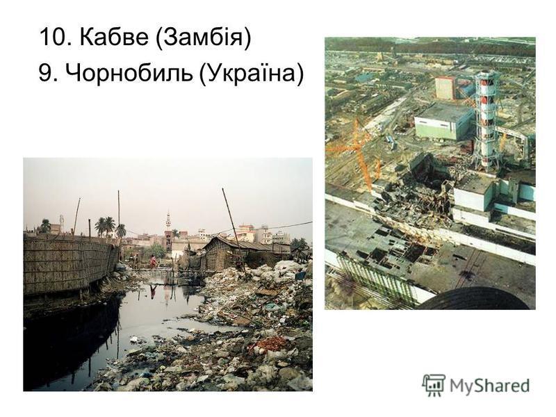 10. Кабве (Замбія) 9. Чорнобиль (Україна)