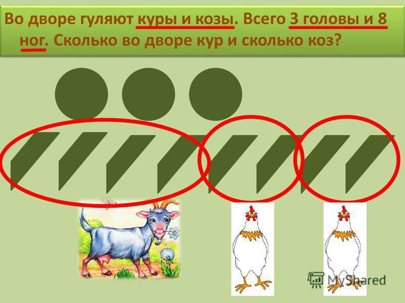 Во дворе гуляют куры и козы. Всего 3 головы и 8 ног. Сколько во дворе кур и сколько коз?