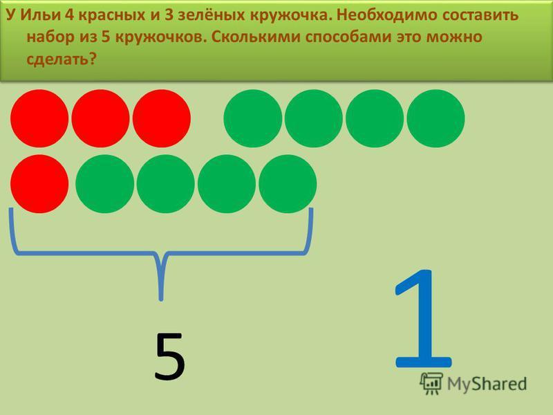У Ильи 4 красных и 3 зелёных кружочка. Необходимо составить набор из 5 кружочков. Сколькими способами это можно сделать? 5 1