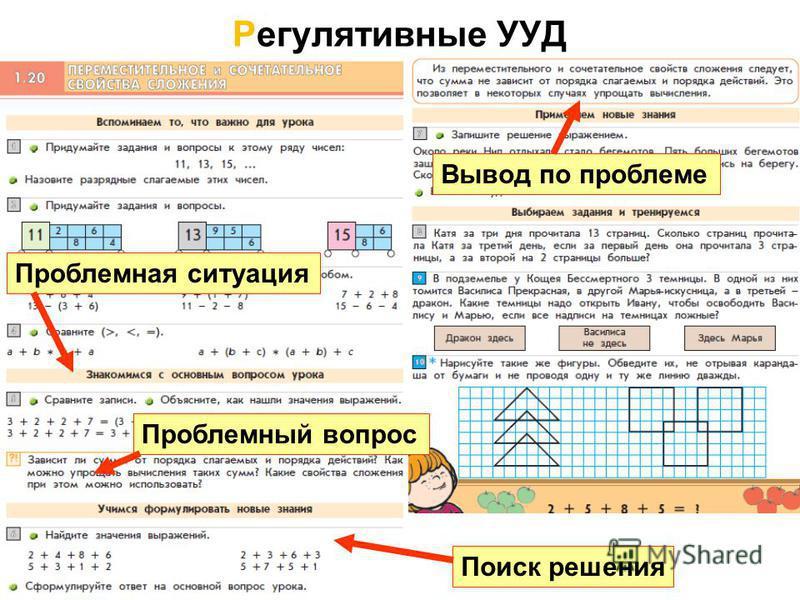 Регулятивные УУД Проблемная ситуация Проблемный вопрос Вывод по проблеме Поиск решения