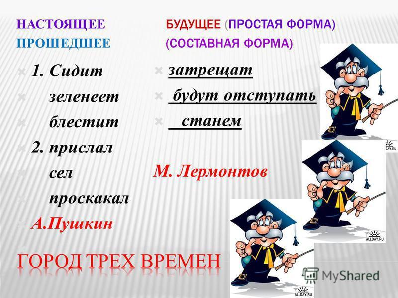 НАСТОЯЩЕЕ ПРОШЕДШЕЕ БУДУЩЕЕ (ПРОСТАЯ ФОРМА) (СОСТАВНАЯ ФОРМА) 1. Сидит зеленеэт блестит 2. прислал сел проскакал А.Пушкин затрещат будут отступать станем М. Лермонтов