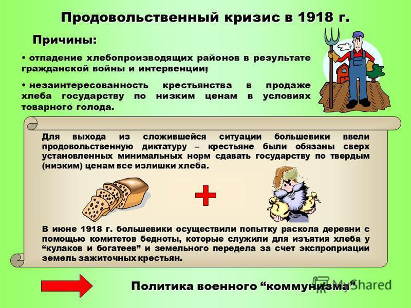 Продовольственный кризис в 1918 г. Причины: Причины: отпадение хлебопроизводящих районов в результате гражданской войны и интервенции; незаинтересованность крестьянства в продаже хлеба государству по низким ценам в условиях товарного голода. Для выхо