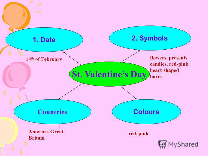 St. Valentines Day Countries 1. Date 2. Symbols Colours 14 th of February flowers, presents candies, red-pink heart-shaped boxes America, Great Britain red, pink