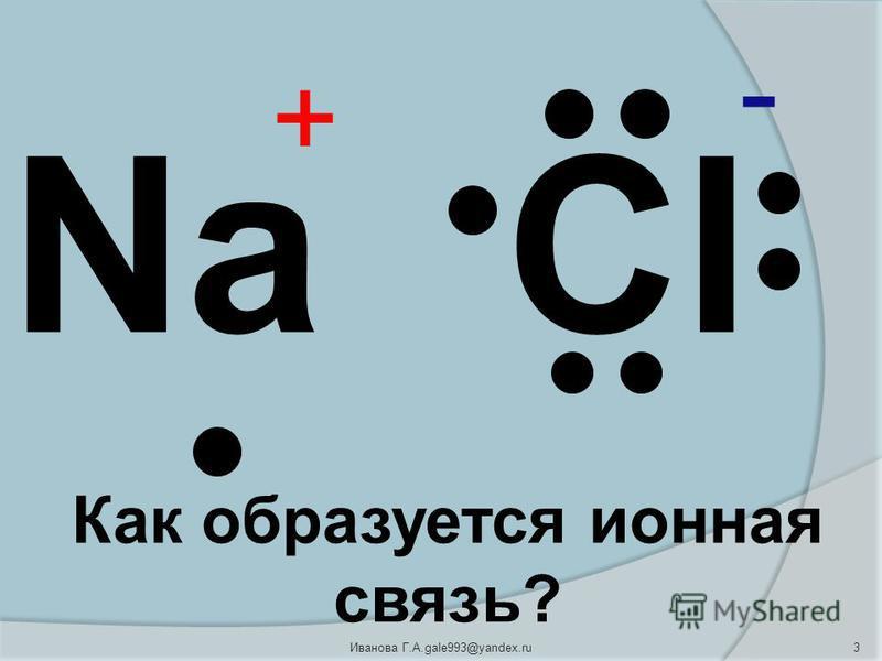 NaCl + - Как образуется ионная связь? 3Иванова Г.А.gale993@yandex.ru