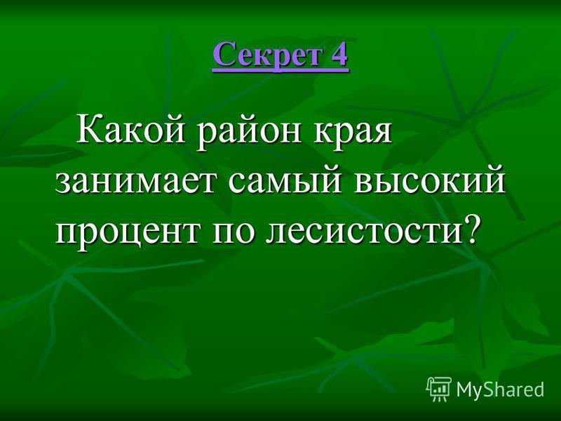 Секрет 4 Секрет 4 Какой район края занимает самый высокий процент по лесистости? Какой район края занимает самый высокий процент по лесистости?