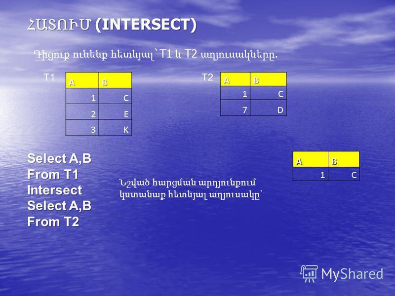 ՀԱՏՈՒՄ (INTERSECT) Դիցուք ունենք հետևյալ `T1 և T2 աղյուսակները. AB 1C 2E 3KAB 1C 7D Select A,B From T1 Intersect Select A,B From T2 AB 1C T1T2 Նշված հարցման արդյունքում կստանաք հետևյալ աղյուսակը `