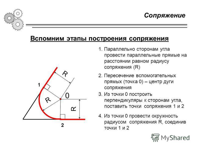 Сопряжение 0 Вспомним этапы построения сопряжения R R 1. Параллельно сторонам угла провести параллельные прямые на расстоянии равном радиусу сопряжения (R) 2. Пересечение вспомогательных прямых (точка 0) – центр дуги сопряжения 3. Из точки 0 построит