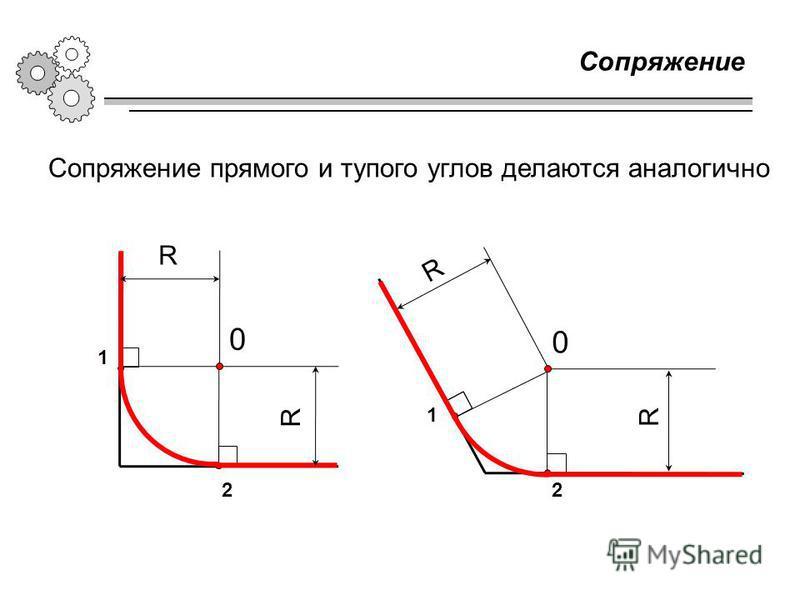 R Сопряжение 1 0 2 R R 1 2 0 R Сопряжение прямого и тупого углов делаются аналогично
