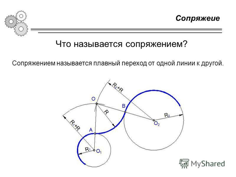 Сопряжеие Что называется сопряжением? Сопряжением называется плавный переход от одной линии к другой.