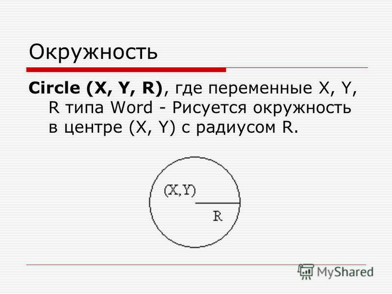 Окружность Circle (X, Y, R), где переменные X, Y, R типа Word - Рисуется окружность в центре (X, Y) c радиусом R.