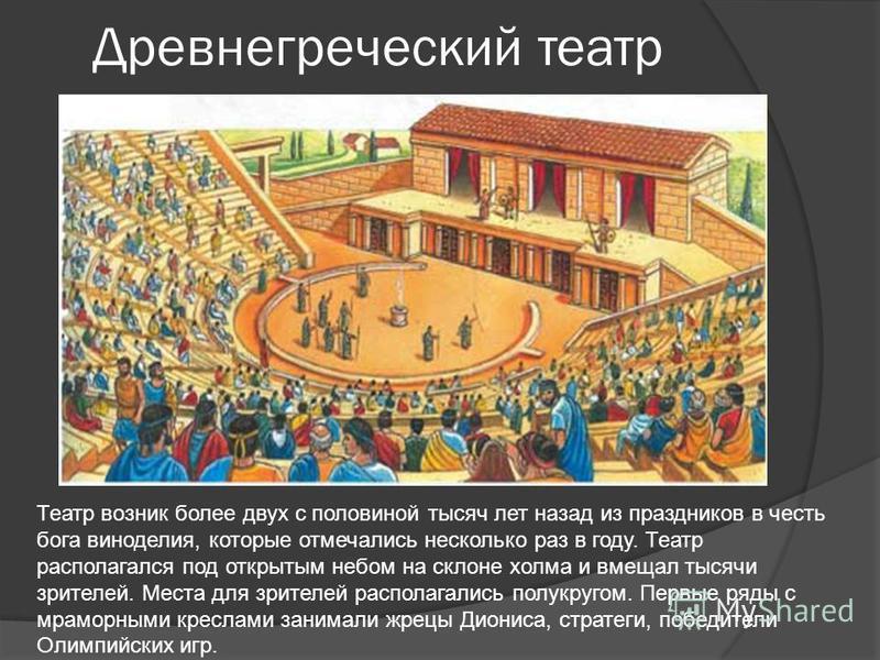 Древнегреческий театр Театр возник более двух с половиной тысяч лет назад из праздников в честь бога виноделия, которые отмечались несколько раз в году. Театр располагался под открытым небом на склоне холма и вмещал тысячи зрителей. Места для зрителе