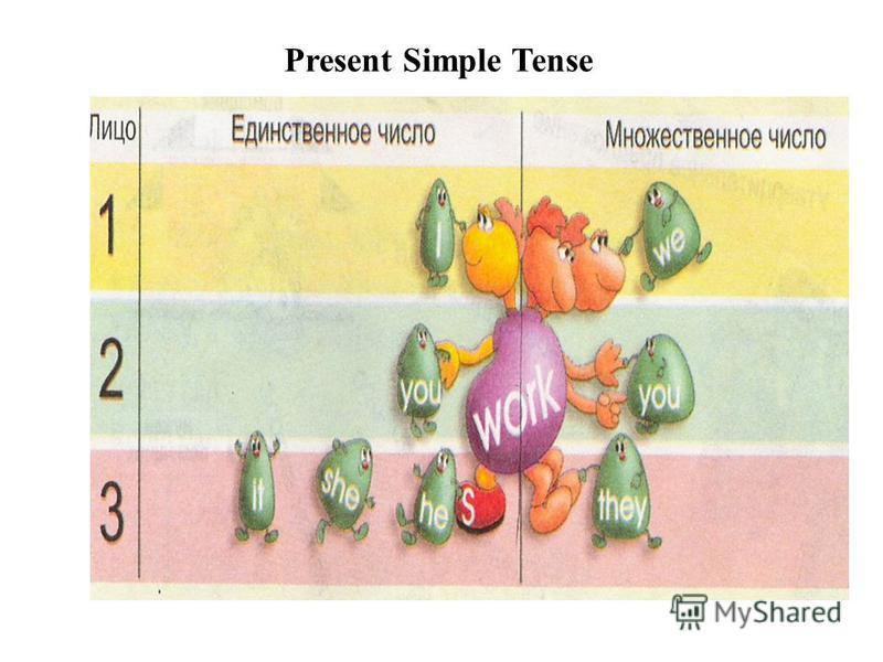 Present Simple Tense