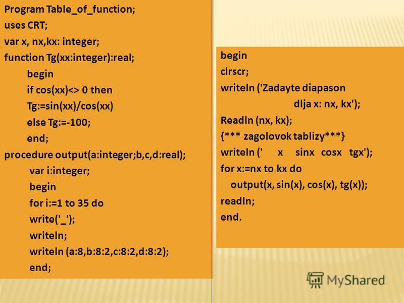Написать программу вывода на экран компьютера таблицы тригонометрических функций sin x, cos x. tg x. Для вычисления функции tg x использовать функцию пользователя, а для вывода таблицы – процедуру. Мы с вами знаем много стандартных функций ЯП Паскаль