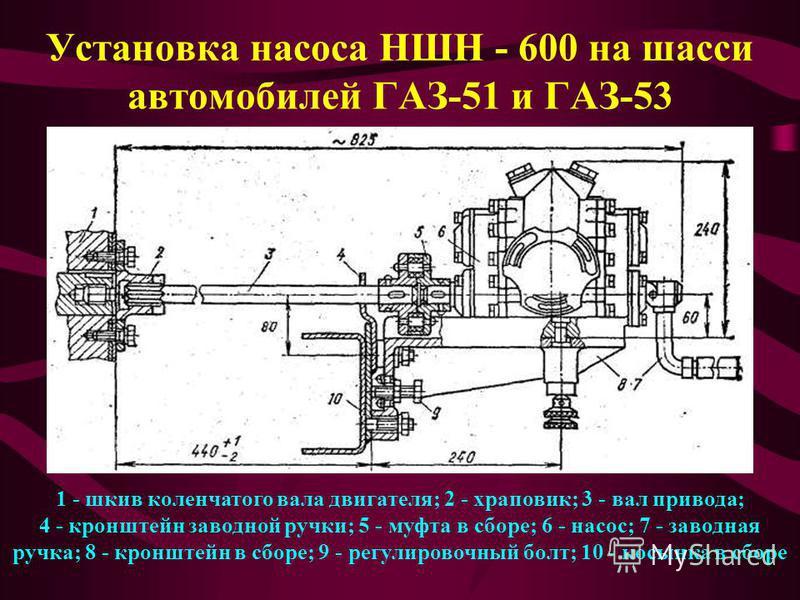Установка насоса НШН - 600 на шасси автомобилей ГАЗ-51 и ГАЗ-53 1 - шкив коленчатого вала двигателя; 2 - храповик; 3 - вал привода; 4 - кронштейн заводной ручки; 5 - муфта в сборе; 6 - насос; 7 - заводная ручка; 8 - кронштейн в сборе; 9 - регулировоч