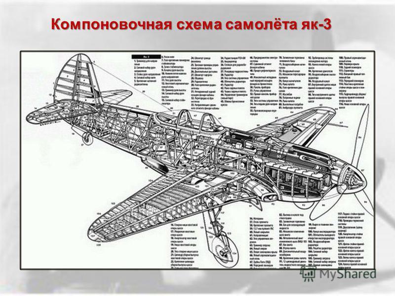 Компоновочная схема самолёта як-3