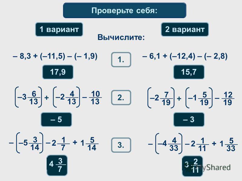 Математический диктант 17,9 Вычислите: 1 вариант 2 вариант – 8,3 + (–11,5) – (– 1,9) 1.1. – 6,1 + (–12,4) – (– 2,8) 15,7 2. 6 –3 13 + 4 –2 13 10 – 13 3. 3 4 7 – 5 7 –2 19 + 5 –1 19 12 – 19 – 3 3 –5 14 – – + 1 2 7 5 1 14 2 3 11 4 –4 33 – – + 1 2 11 5