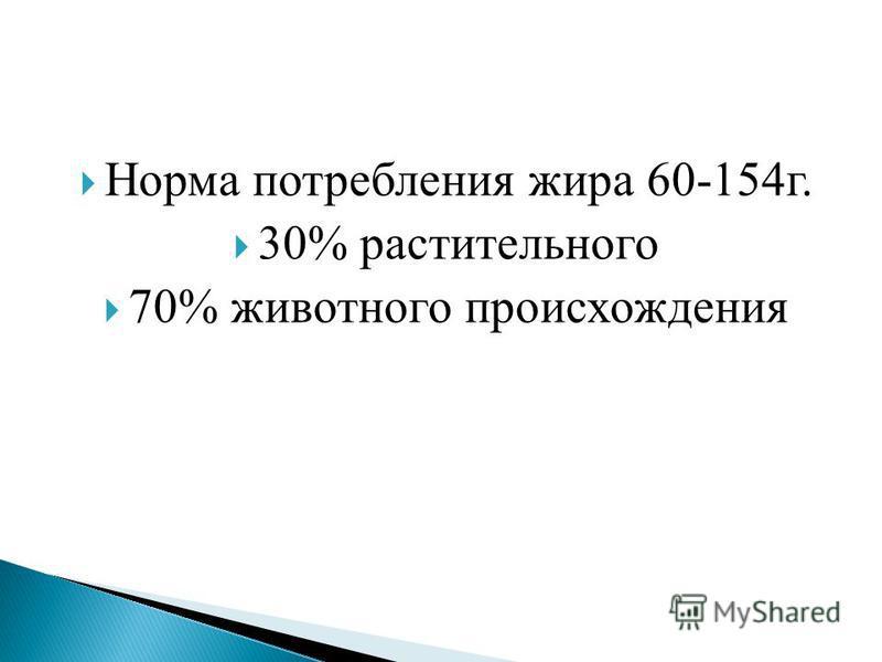 Норма потребления жира 60-154 г. 30% растительного 70% животного происхождения