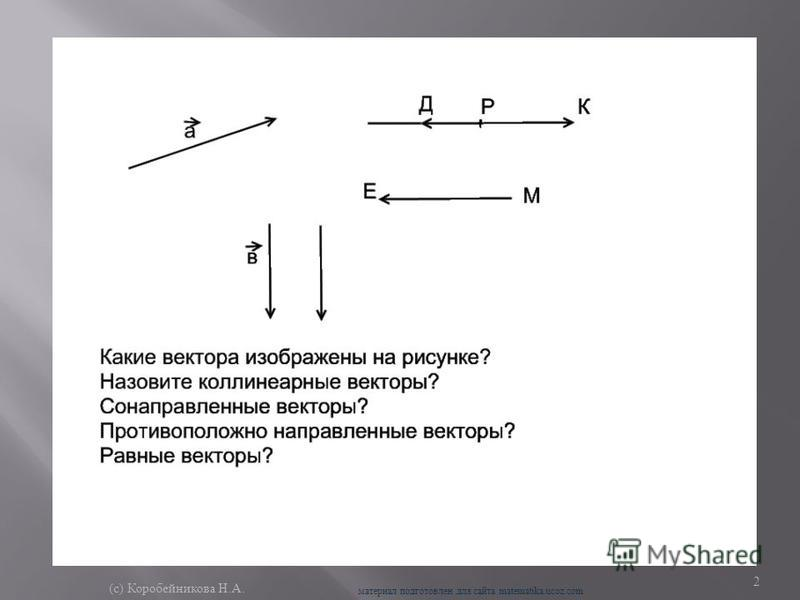 2 ( с ) Коробейникова Н. А. материал подготовлен для сайта matematika.ucoz.com