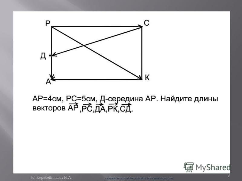 3 ( с ) Коробейникова Н. А. материал подготовлен для сайта matematika.ucoz.com