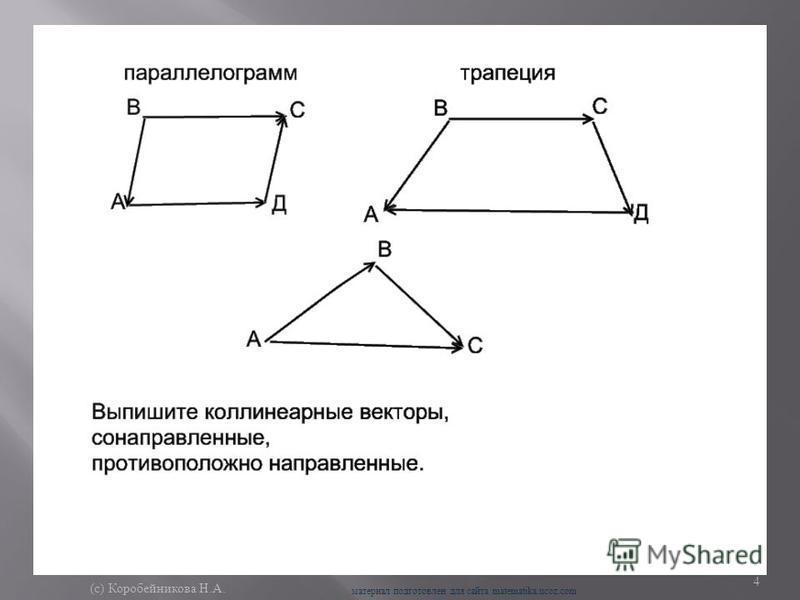4 ( с ) Коробейникова Н. А. материал подготовлен для сайта matematika.ucoz.com