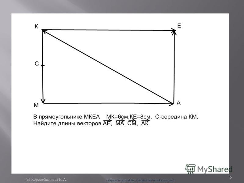 6 ( с ) Коробейникова Н. А. материал подготовлен для сайта matematika.ucoz.com