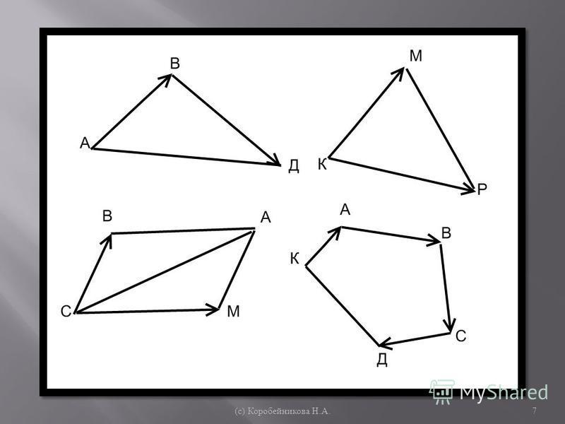 7( с ) Коробейникова Н. А.