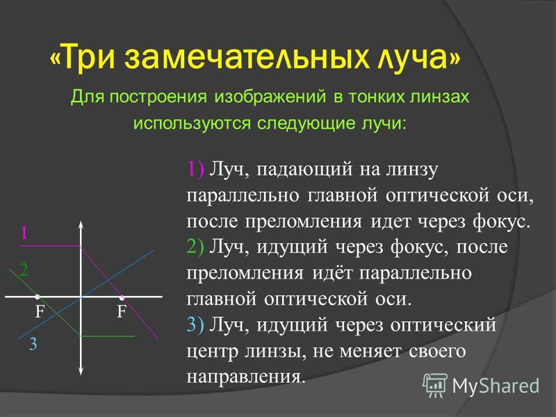 «Три замечательных луча» Для построения изображений в тонких линзах используются следующие лучи: 1) Луч, падающий на линзу параллельно главной оптической оси, после преломления идет через фокус. 2) Луч, идущий через фокус, после преломления идёт пара