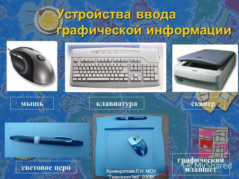 Устройства ввода графической информации мышь клавиатура сканер световое перо графический планшет Криворотова Л.Н. МОУ Гимназия 5 2009 г.