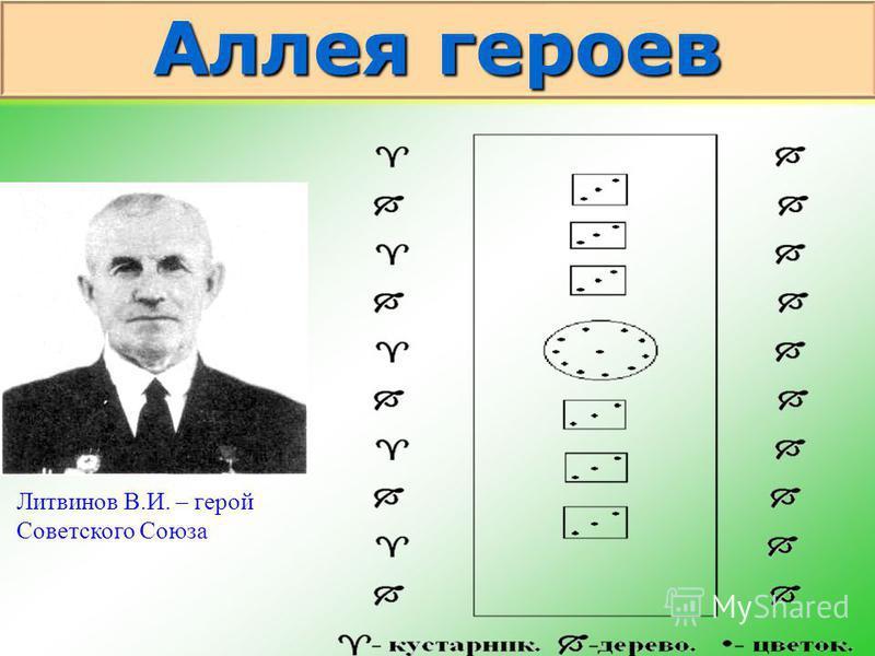 Литвинов В.И. – герой Советского Союза Аллея героев