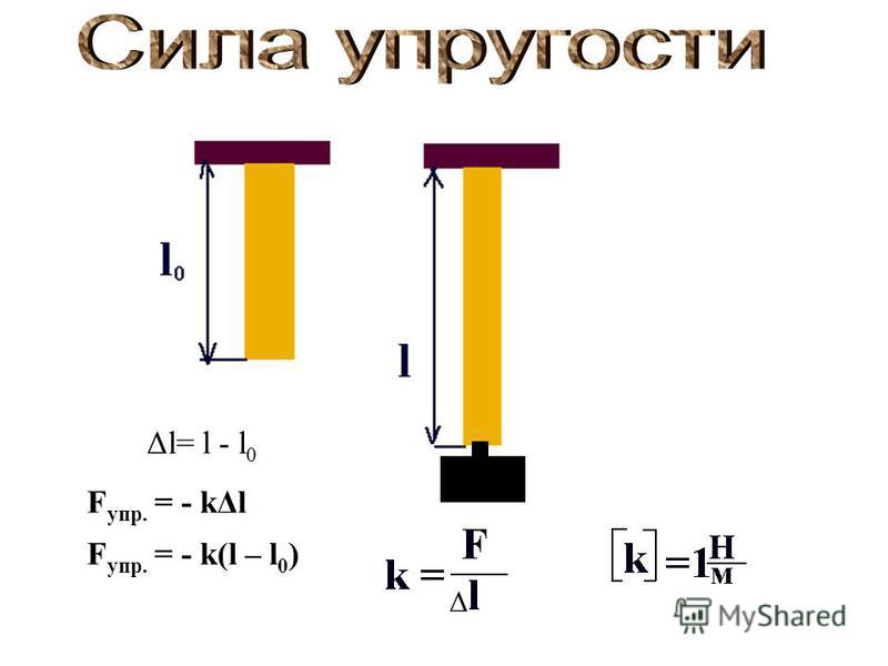 Δl= l - l 0 F упр. = - kΔl F упр. = - k(l – l 0 ) Δ