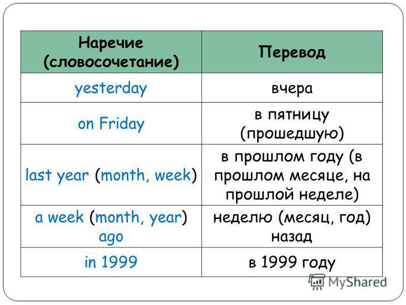 Наречие (словосочетание) Перевод yesterdayвчера on Friday в пятницу (прошедшую) last year (month, week) в прошлом году (в прошлом месяце, на прошлой неделе) a week (month, year) ago неделю (месяц, год) назад in 1999 в 1999 году