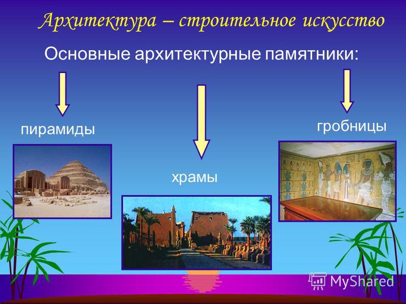 Архитектура – строительное искусство Основные архитектурные памятники: пирамиды храмы гробницы