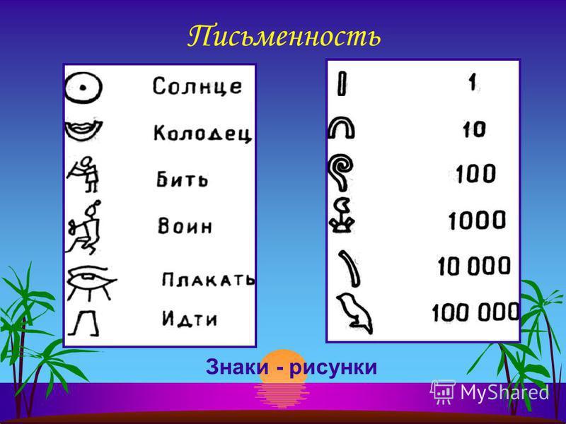 Письменность Знаки - рисунки