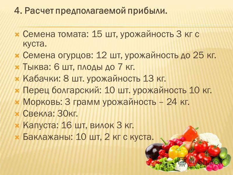 4. Расчет предполагаемой прибыли. Семена томата: 15 шт, урожайность 3 кг с куста. Семена огурцов: 12 шт, урожайность до 25 кг. Тыква: 6 шт, плоды до 7 кг. Кабачки: 8 шт. урожайность 13 кг. Перец болгарский: 10 шт. урожайность 10 кг. Морковь: 3 грамм