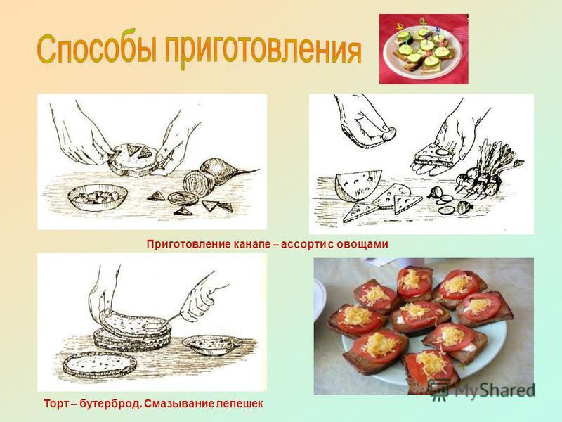 Приготовление канапе – ассорти с овощами Торт – бутерброд. Смазывание лепешек