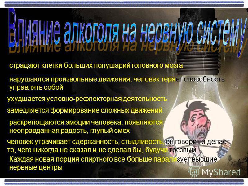 Кодирование От Алкоголизма В Екатеринбурге Отзывы