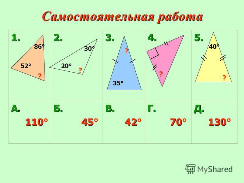 Самостоятельная работа 1.2.3.4.5. А. 110 110°Б. 45 45°В. 42 42°Г. 70 70°Д. 130 130° 52°52° 86° ? 20° 30° ? 35° 40° ? ? ?
