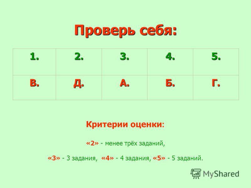 Проверь себя: 1.2.3.4.5. В.Д.А.Б.Г. Критерии оценки׃ «2» - менее трёх заданий, «3» - 3 задания, «4» - 4 задания, «5» - 5 заданий.