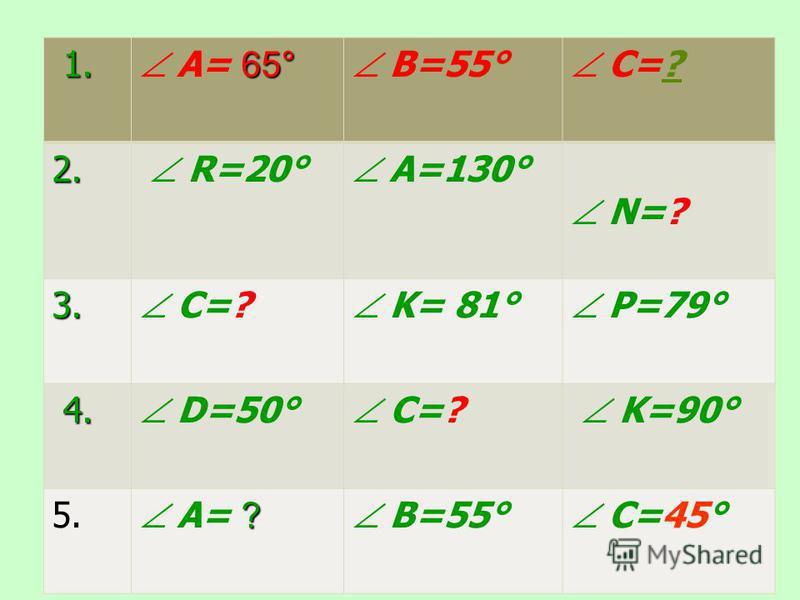 1. 1. 1. 1. 65° A= 65° В=55° С=?? 2. R=20° A=130° N=? 3. C=? K= 81° P=79° 4. 4. D=50° C=? K=90° 5. ? A= ? В=55° С=45°