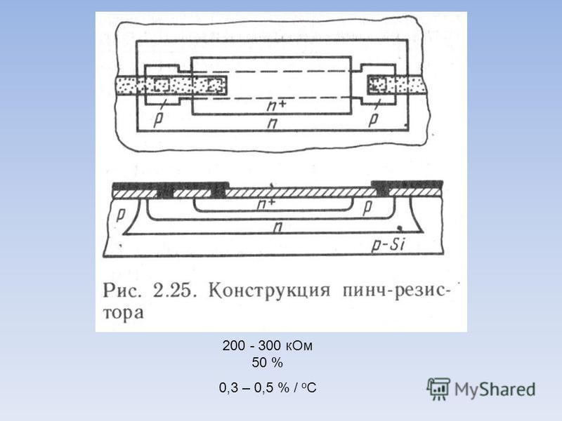 200 - 300 к Ом 50 % 0,3 – 0,5 % / о С