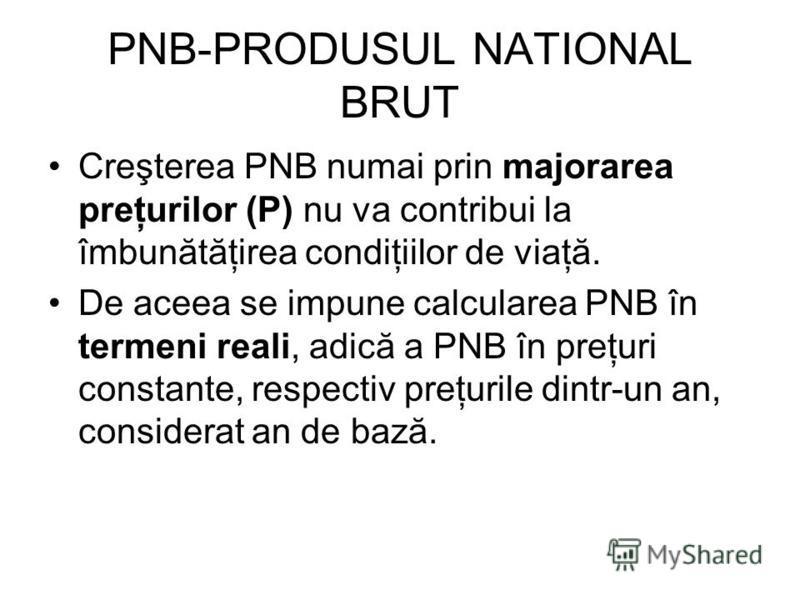PNB-PRODUSUL NATIONAL BRUT Creşterea PNB numai prin majorarea preţurilor (P) nu va contribui la îmbunătăţirea condiţiilor de viaţă. De aceea se impune calcularea PNB în termeni reali, adică a PNB în preţuri constante, respectiv preţurile dintr-un an,