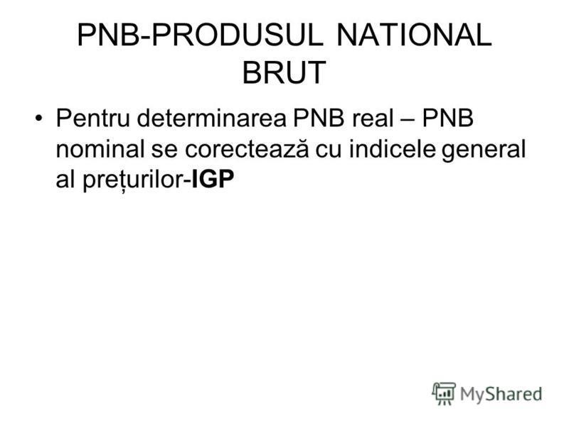 PNB-PRODUSUL NATIONAL BRUT Pentru determinarea PNB real – PNB nominal se corectează cu indicele general al preţurilor-IGP