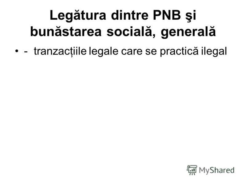 Legătura dintre PNB şi bunăstarea socială, generală - tranzacţiile legale care se practică ilegal