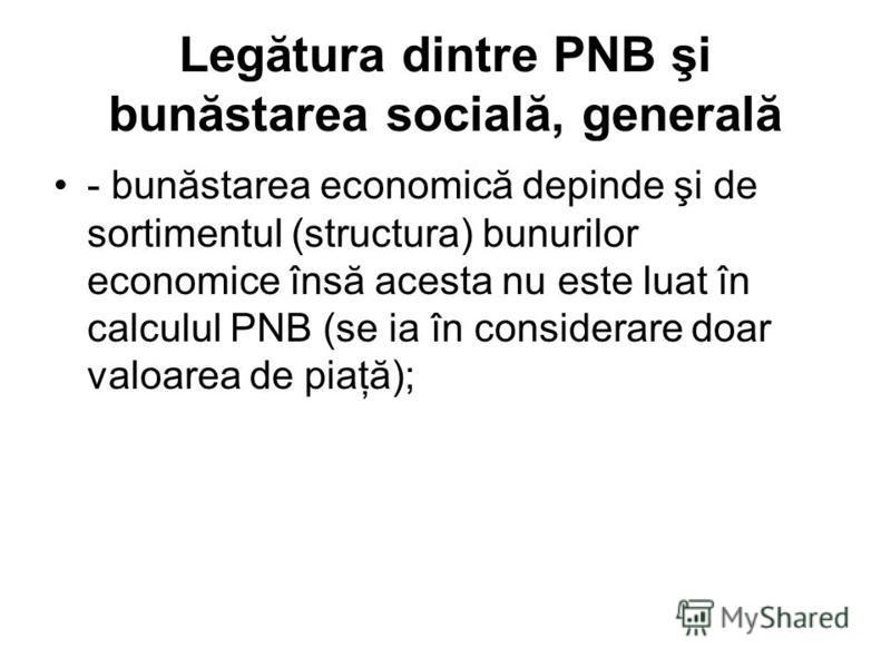 Legătura dintre PNB şi bunăstarea socială, generală - bunăstarea economică depinde şi de sortimentul (structura) bunurilor economice însă acesta nu este luat în calculul PNB (se ia în considerare doar valoarea de piaţă);